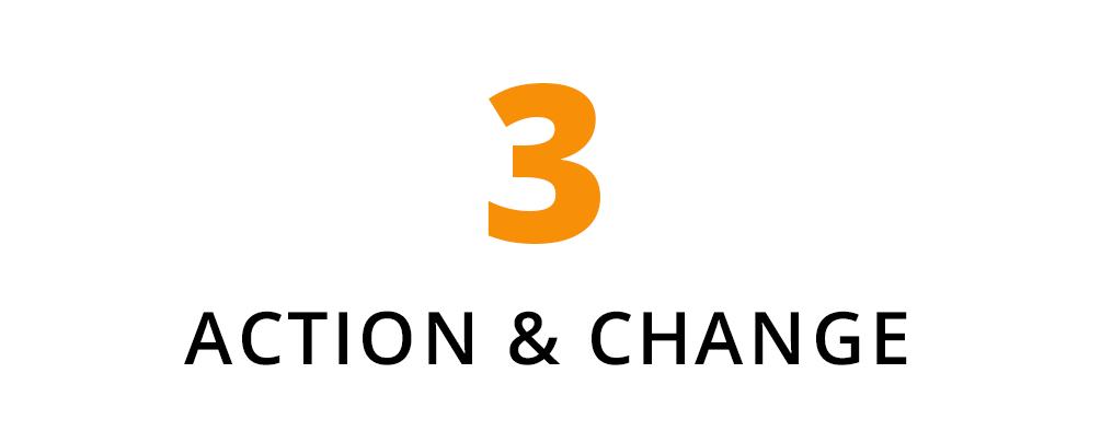 MY RANGGO Action & Change